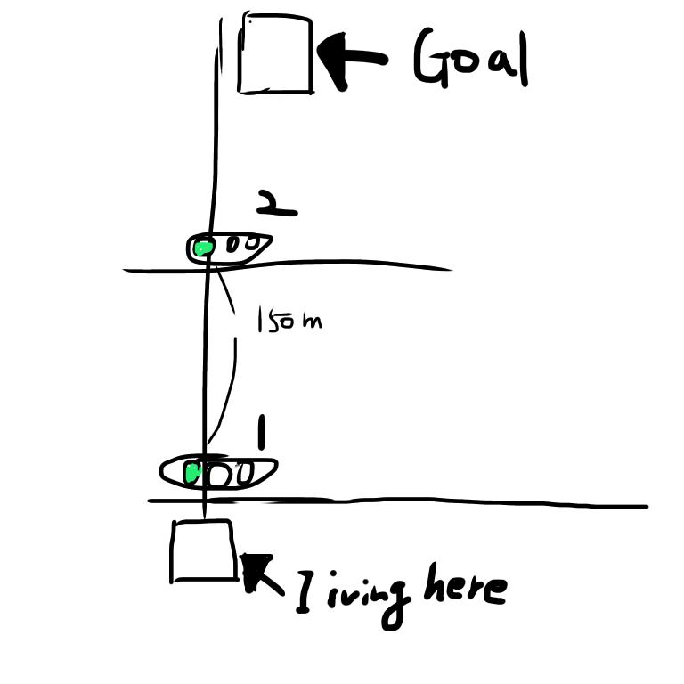 マンションからゴールまでの信号の関係