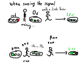 信号機のタイミングと私の関係